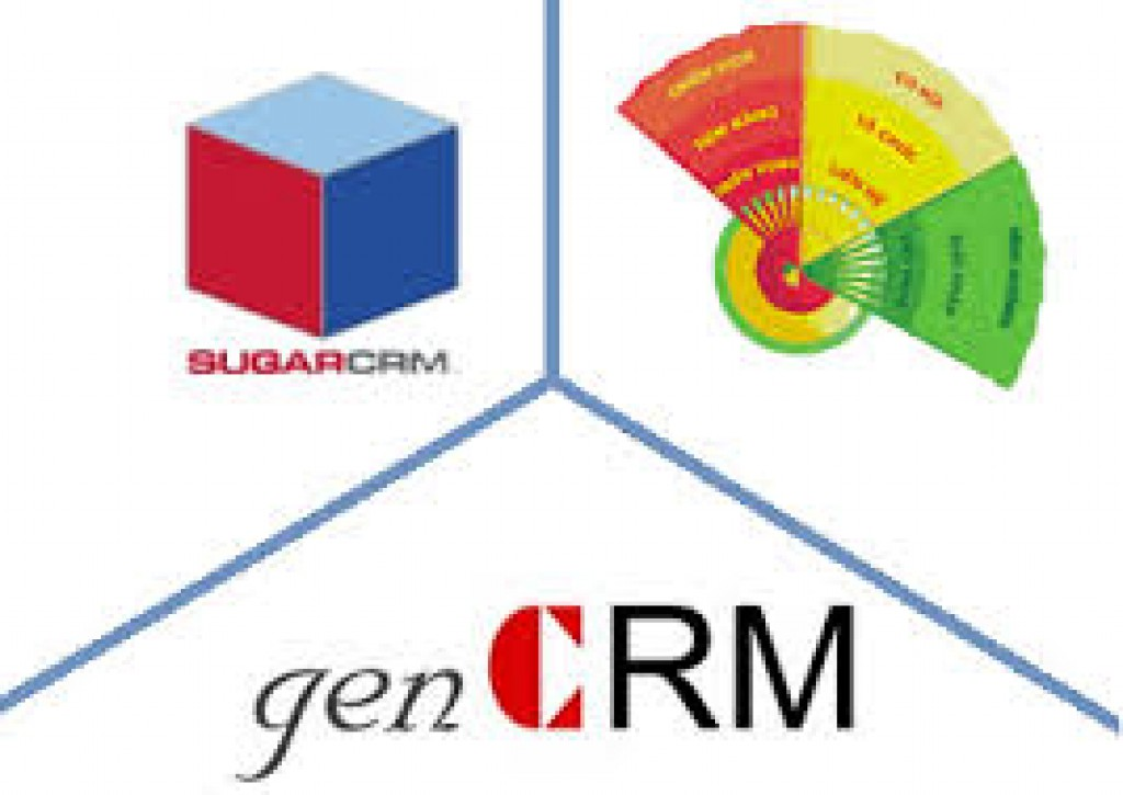SO SÁNH SUGARCRM VS MISACRM VS GENCRM VS VTIGER